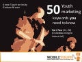 (Graham Brown mobileYouth) 50 Youth Marketing Keywords You Need to Know PART TWO