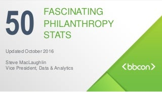 50 Fascinating Nonprofit & Philanthropy Statistics