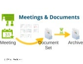 SharePoint Lesson #58: Meeting Documents & Events