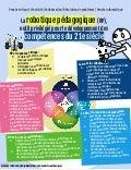 #5c21 Robotique pédagogique et compétences du 21e siècle (Romero, 2016)
