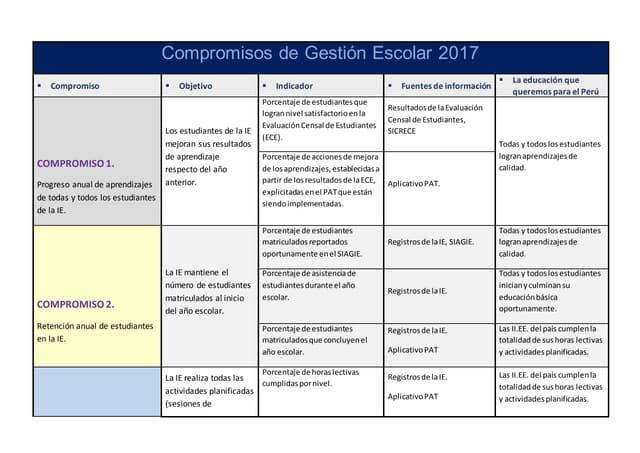 5 compromisos de gestión escolar 2017