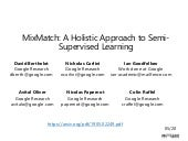 MixMatch: A Holistic Approach to Semi- Supervised Learning