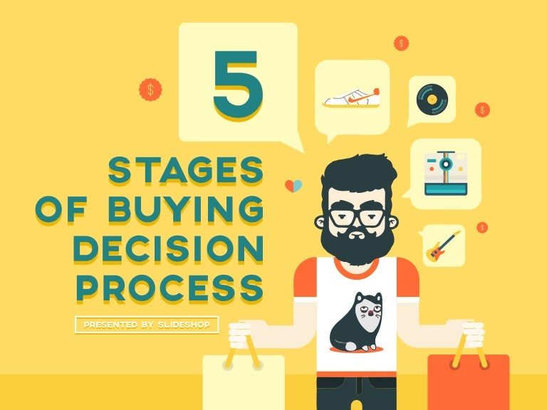 the buying decision process Consumer buying behavior is the study of an individual or a household that purchases products for personal consumption the process of buying behavior is shown in the following figure − stages of purchasing process.
