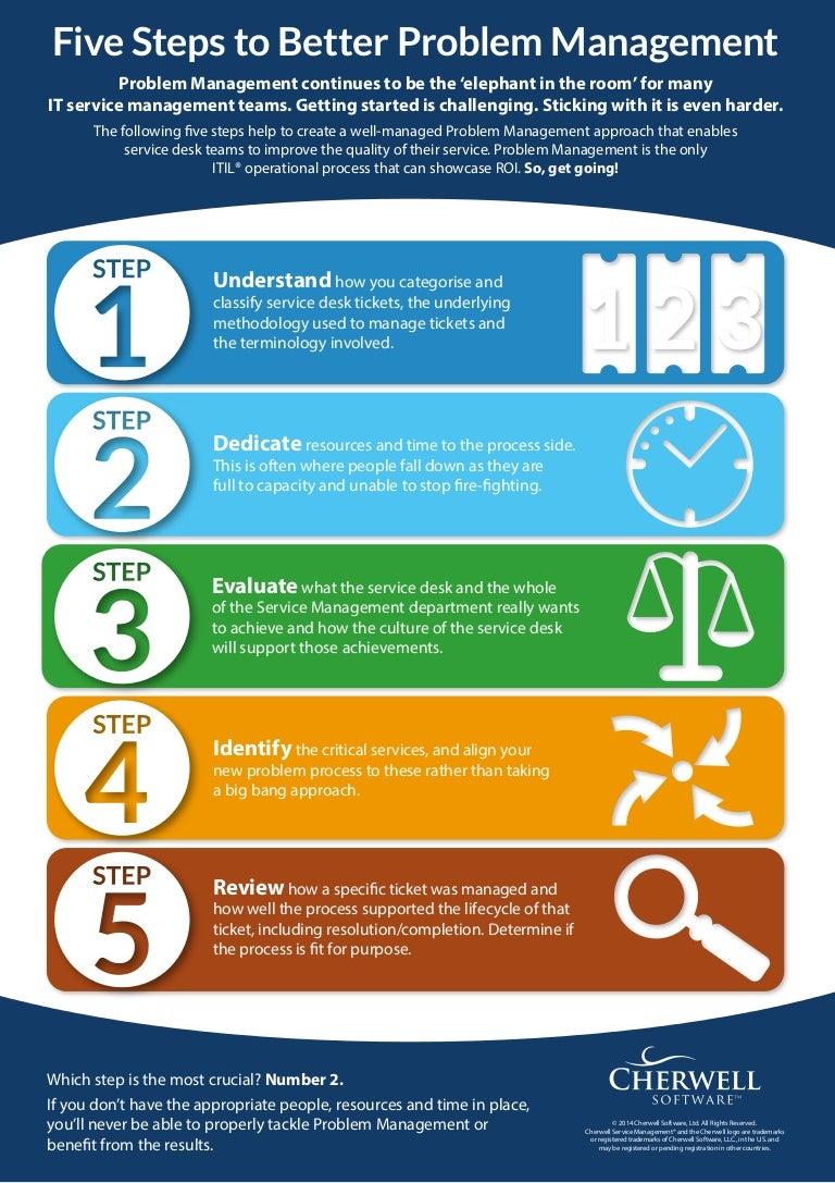 Problem Management: 5 Steps To Better Problem Management