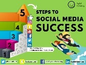 5 Steps To Social Media Success - Daniel Knowlton