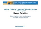 Results of the EMODnet Sea-basin Checkpoints: Human Activities