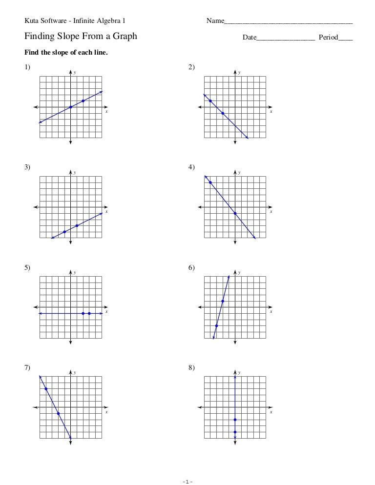 Solving Two Step Inequalities Worksheet Kuta - 2 ©t ...