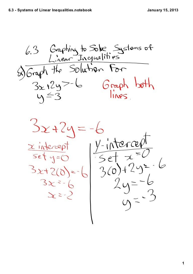 6 3 Graphing To Solve Systems Of Linear Inequalities