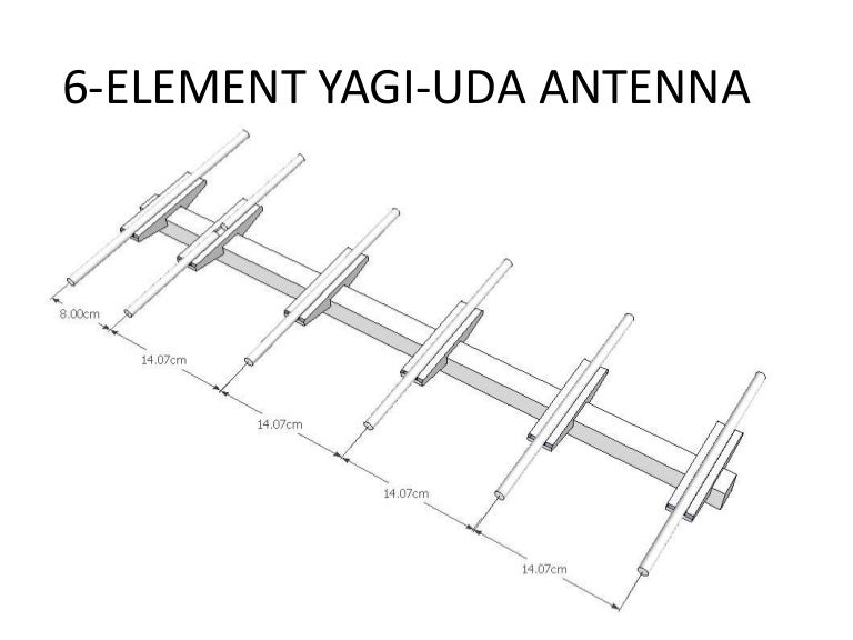 6 element yagi-uda antennaSlideShare