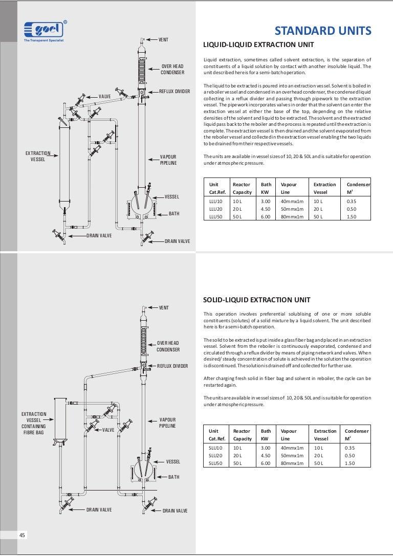 2009 Kia Spectra Fuse Diagram What Do They Mean Wiring 09 Sportage Box 2011 Librarykia Besta 2 7 Diy Diagrams