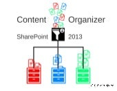 SharePoint Lesson #65: Content Organizer in SP2013