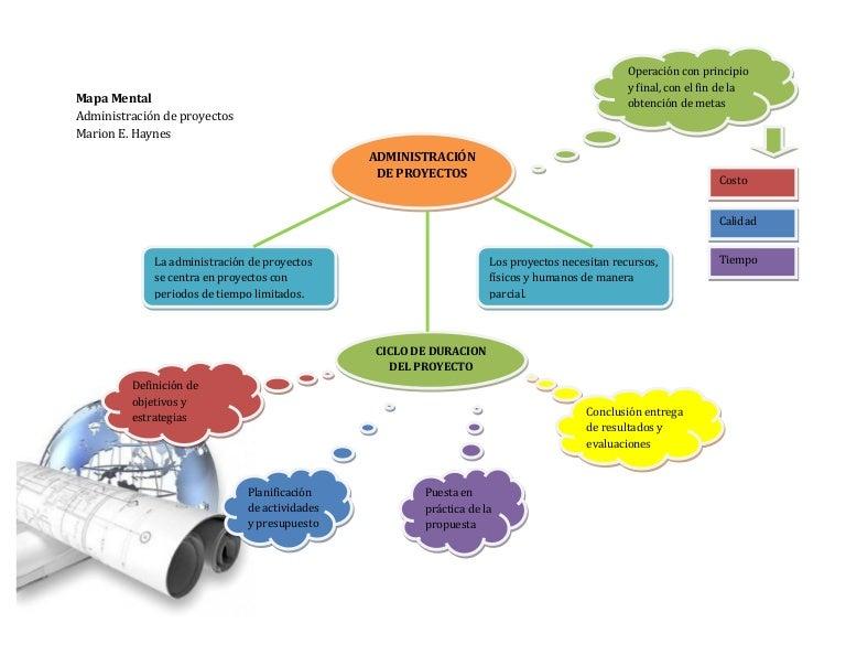Mapa mental l4 u1 for Nociones basicas de oficina concepto