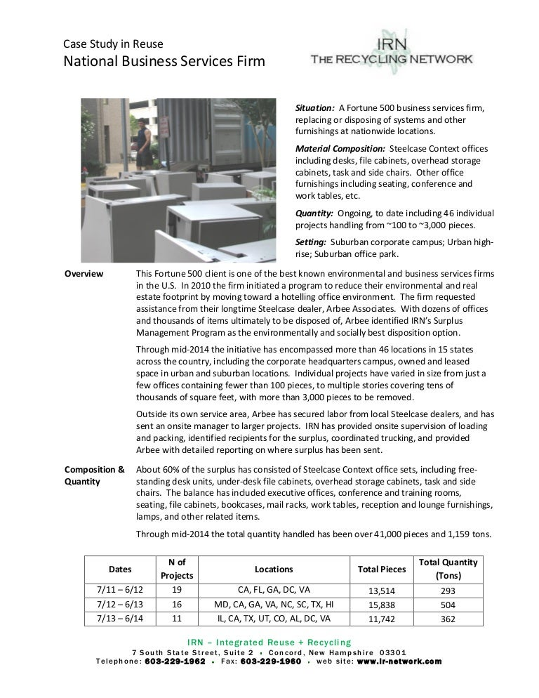 Case Study Corporate National Consulting Firm 3 Year Summary
