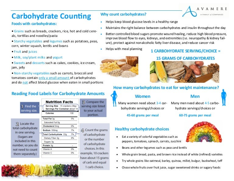 watermelon handout carb counting diabetes education handout