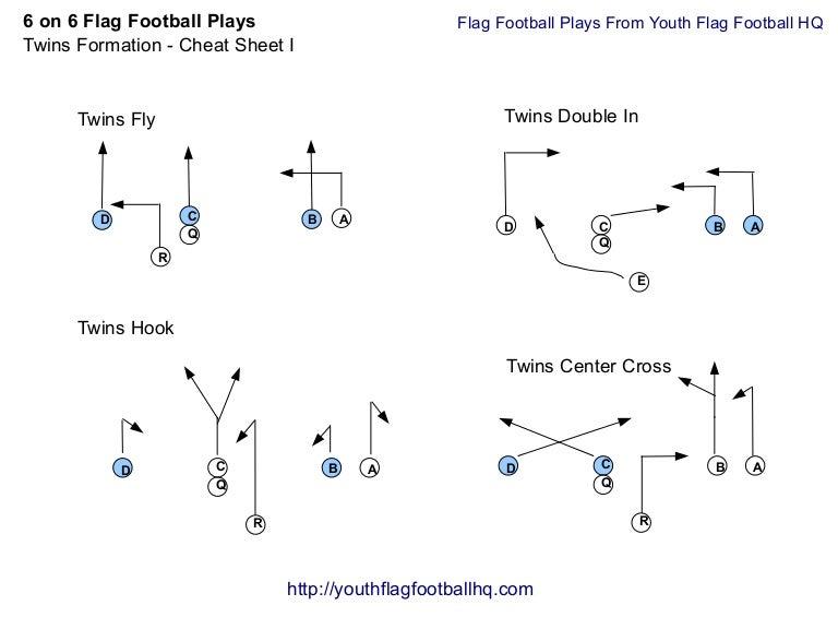 Football Play Diagram Sheets Heartpulsar