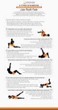 6 Types Of Exercise Programs That Can Help Relieve Low Back Pain