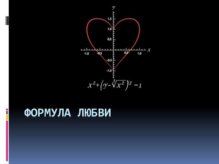 Марта английски, прикольные картинки формулы любви