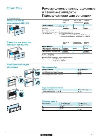 7.5.5 Prisma Pack - Рекомендуемые коммутационные и защитные аппараты