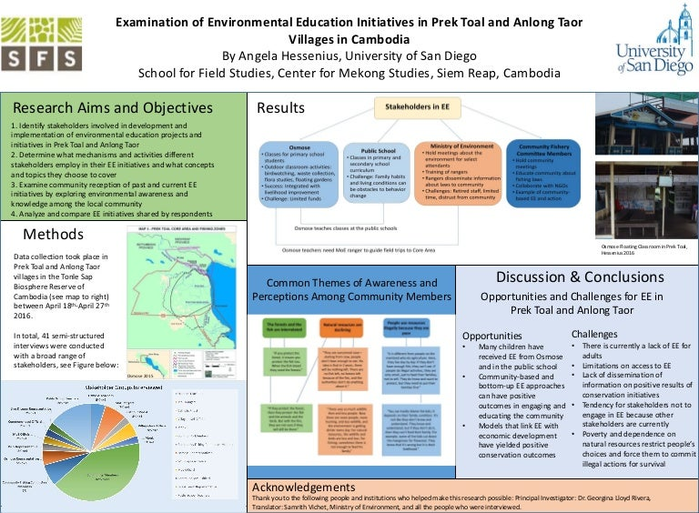 DR Environmental Education Poster