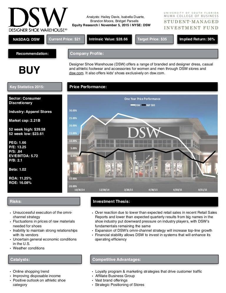 Dsw Report