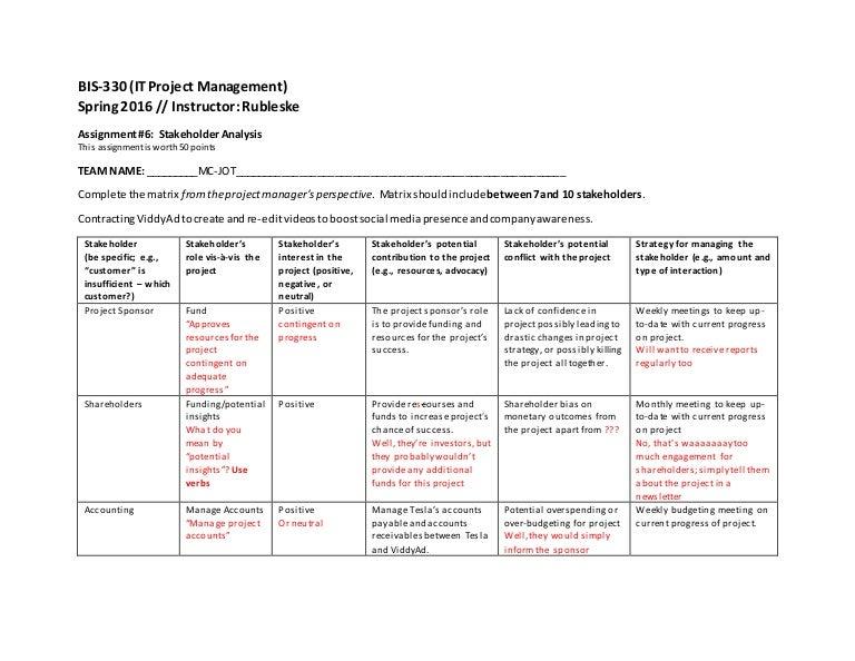 essay writing types worksheets pdf