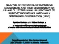 Analysis of Potential of Mangrove Ecosystems and Their Distribution on Island Clusters in Maluku Province to Support Indonesia's Nationally Determined Contribution (NDC)