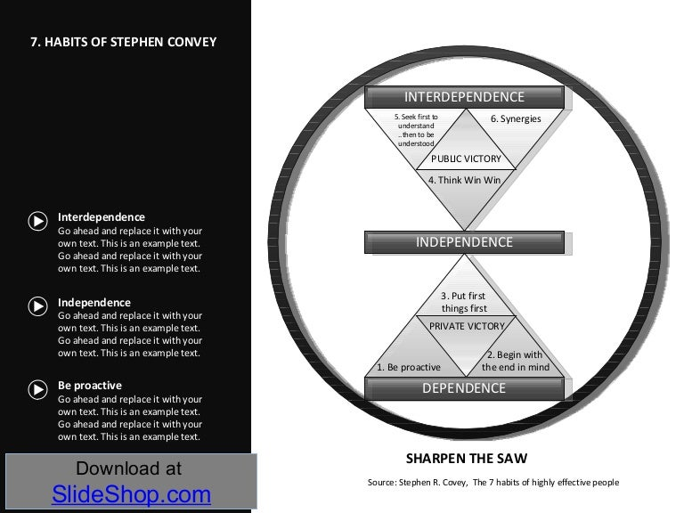7 habits of stephen covey