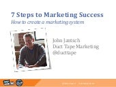 How to Build a Turn-Key Marketing System in 7 steps