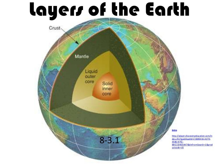 earth layers essay The layers of the earth essay sample the earth's core takes up sixteen percent of earth's volume, containing thirty-three percent of its mass pressure rises steadily inside the earth because of the weight of overlying rock.