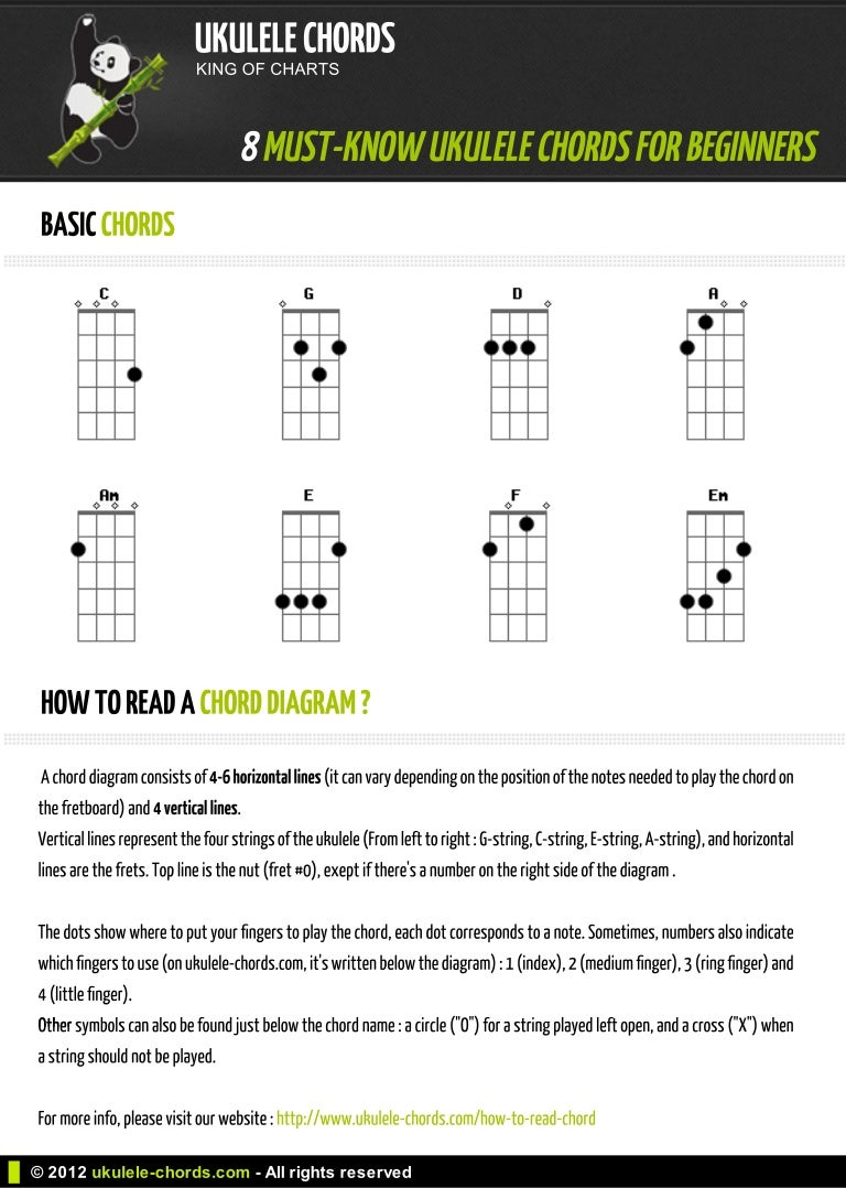 8 must know ukulele chords for beginners hexwebz Choice Image