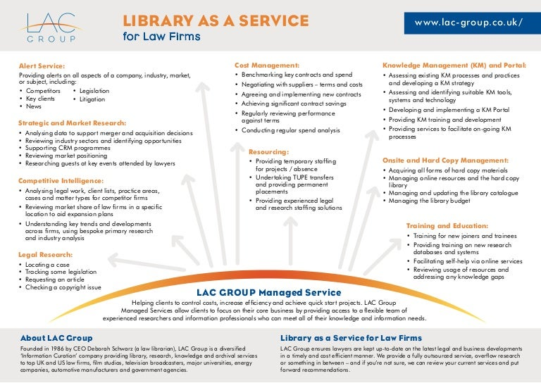 LAC Group - Library as a Service