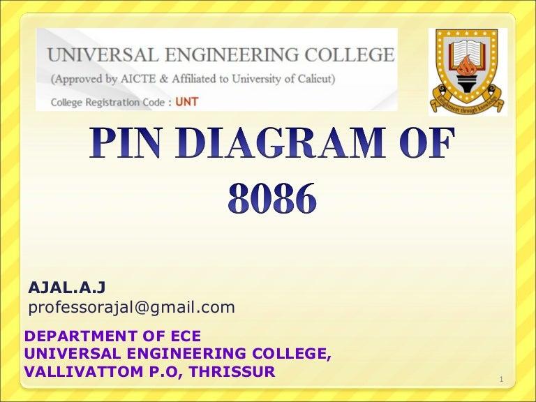 Pin diagram and pin description of 8086.