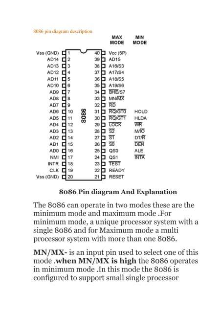 8086 pin diagram description ccuart Choice Image
