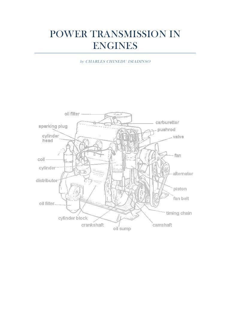 power transmission in engines Heat Engine 84e5d977 e0c1 4986 aefc 079ffa3770f3 150208161250 conversion gate02 thumbnail 4 cb 1423412023