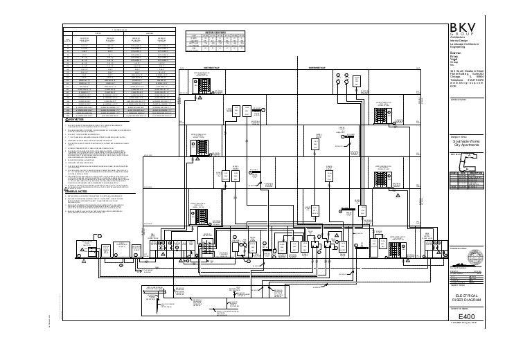 86c37fdc 9509 41b6 82be 390229b73abf 150305230314 conversion gate01 thumbnail 4?cb=1425596628 1902 01_southside works_sheet e400 electrical riser diagram residential electrical riser diagram at creativeand.co