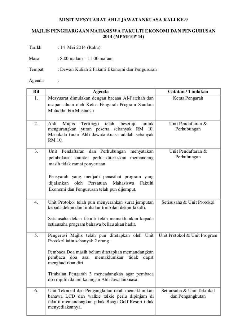 Contoh Agenda Meeting Sasolo Annafora Co