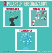3 Pillars of Personalization