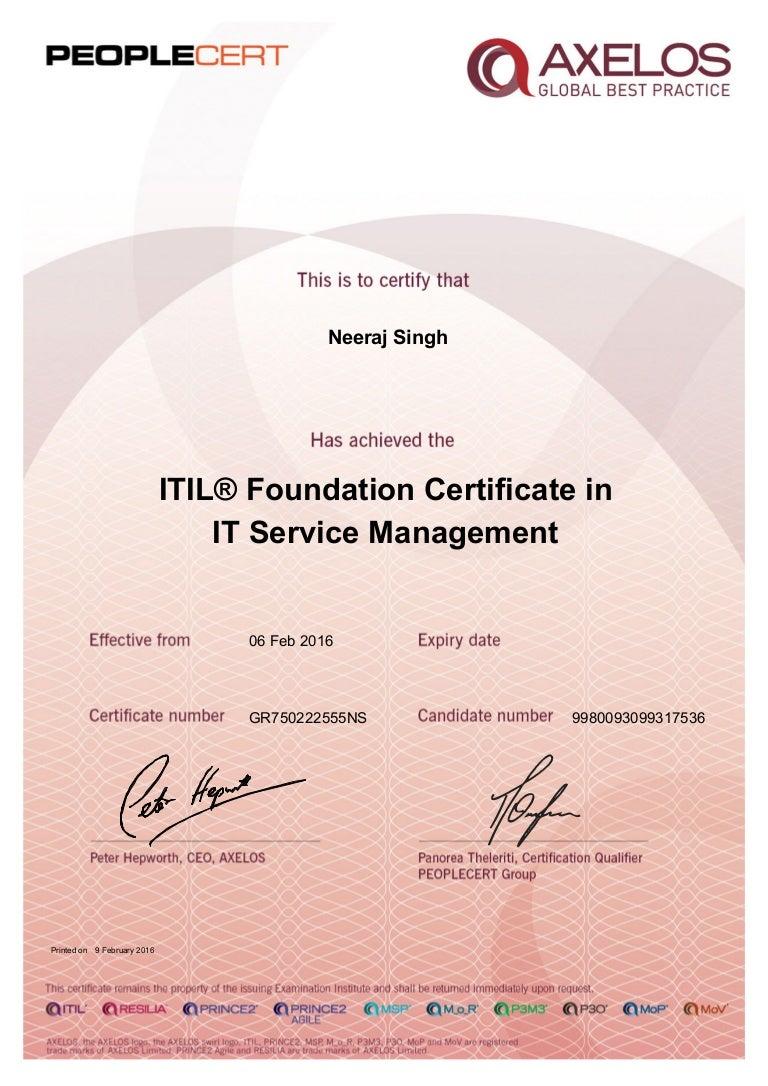 Itil F Certificate
