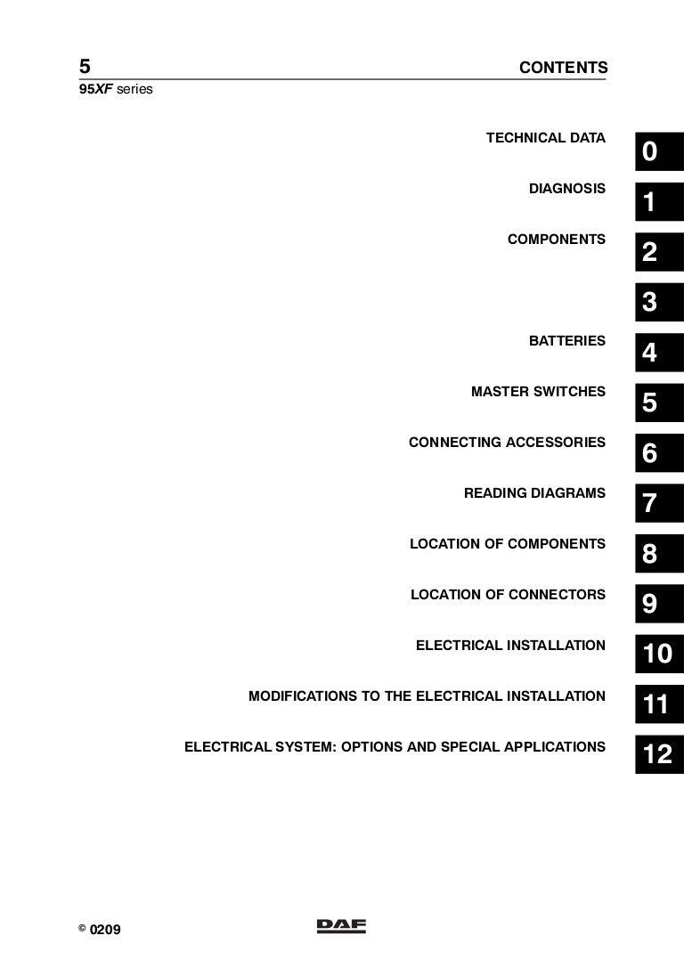 95xf 110210114332 phpapp01 thumbnail 4?cb=1297341692 95xf 110210114332 phpapp01 thumbnail 4 jpg?cb=1297341692 daf xf 95 wiring diagram at webbmarketing.co