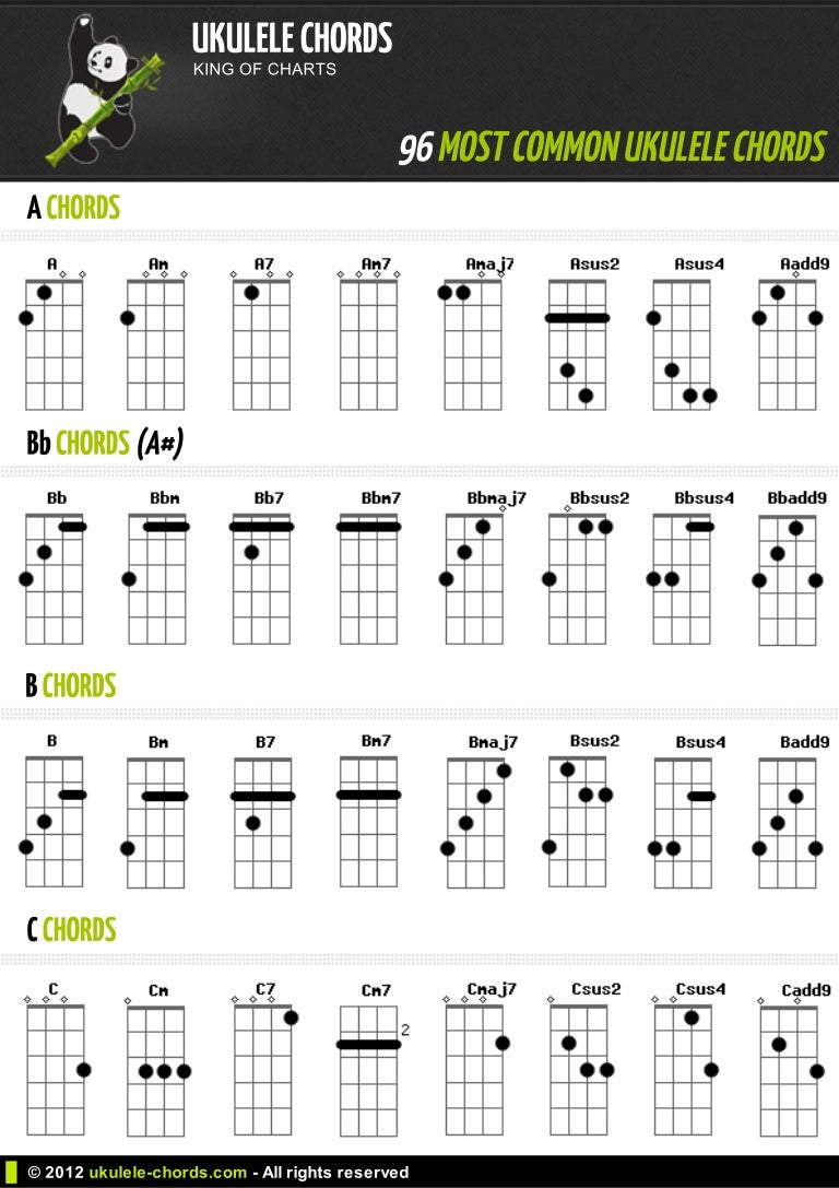 96 common ukulele chords hexwebz Choice Image