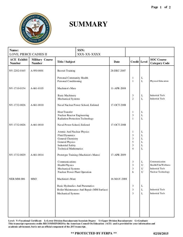 Military Training Summary Short Hand
