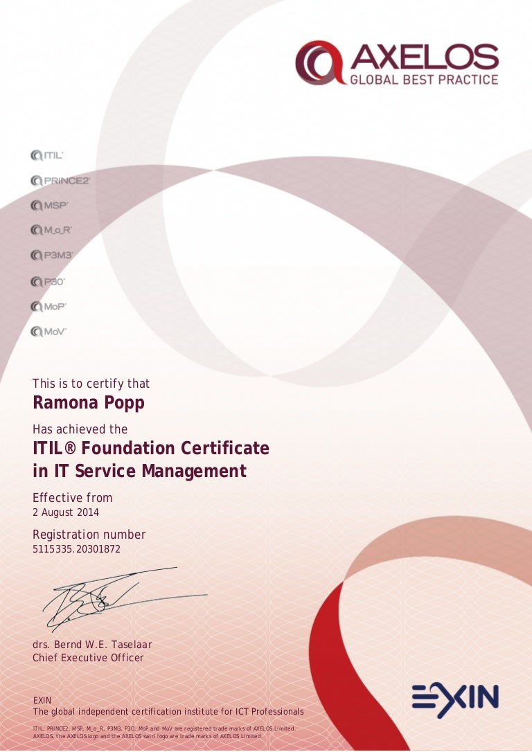 Axelos itil foundation certification xflitez Choice Image