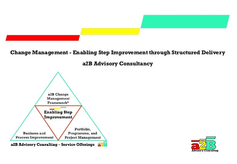 Change Management - Enabling Step Improvement through Structured Deli…