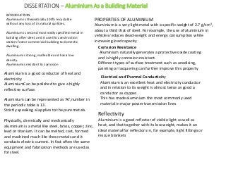 Aluminium As a Building Material