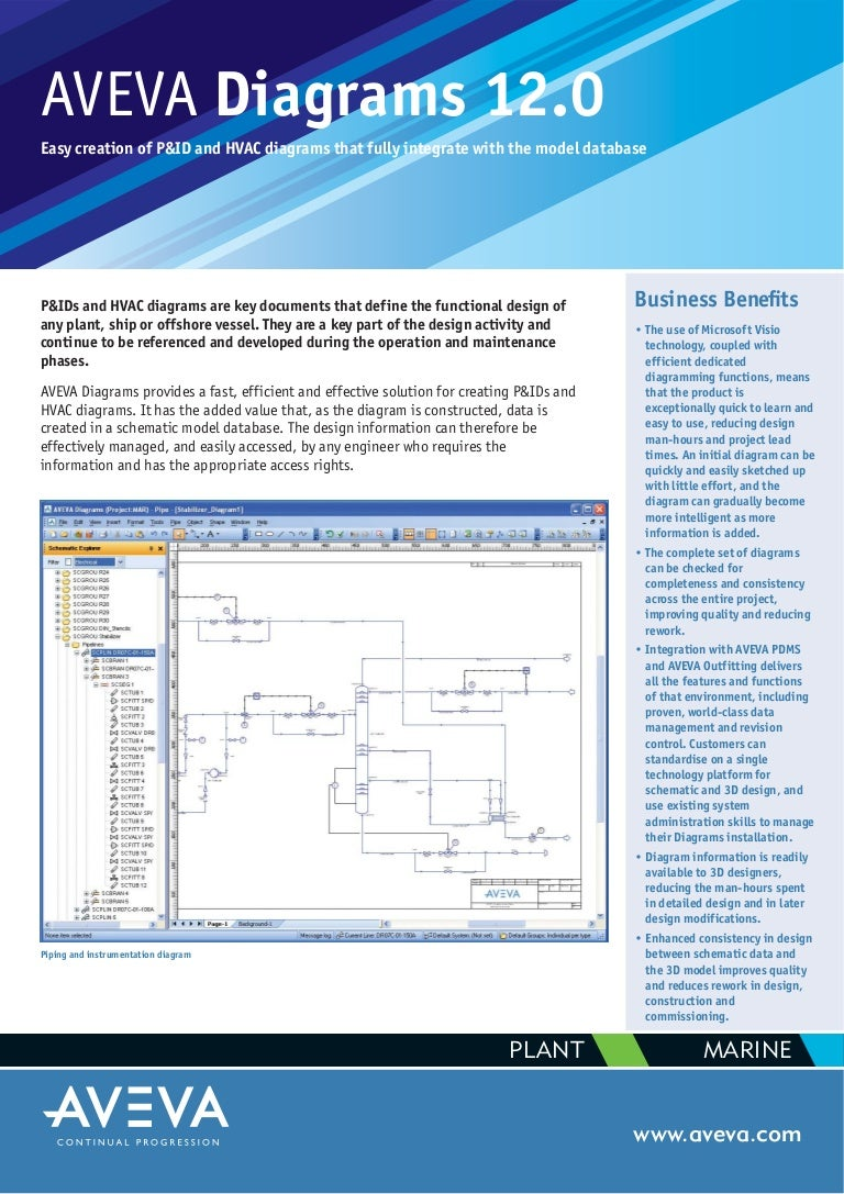 Aveva Diagrams 120 Piping Instrumentation Diagram Tutorial