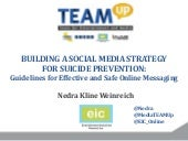 Building a Social Media Strategy for Suicide Prevention: Guidelines for Effective and Safe Online Messaging