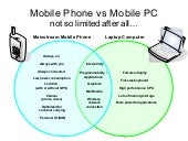 Abiro Mobilizer - Mobile Phone vs PC