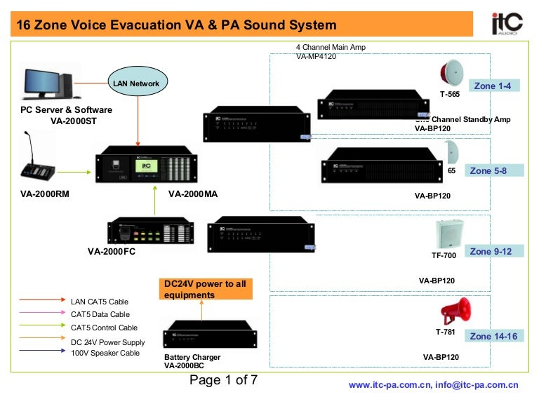 Admirable System Block Diagram Furthermore Pa System Setup Diagram On Pa Sound Wiring 101 Swasaxxcnl
