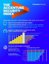 Accenture Banking Security Index