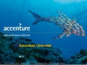 Accenture overview